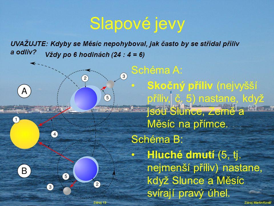 Slapové jevy Zdroj: Martin Kovář Schéma A: •Skočný příliv (nejvyšší příliv, č. 5) nastane, když jsou Slunce, Země a Měsíc na přímce. Schéma B: •Hluché