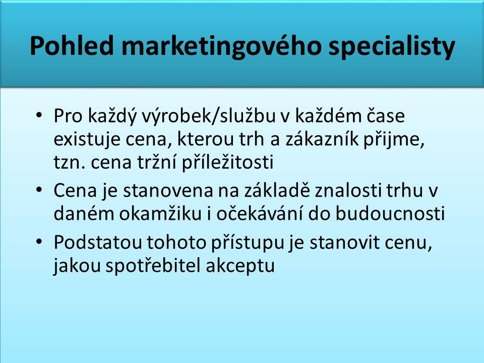 Pohled marketingového specialisty • Pro každý výrobek/službu v každém čase existuje cena, kterou trh a zákazník přijme, tzn.