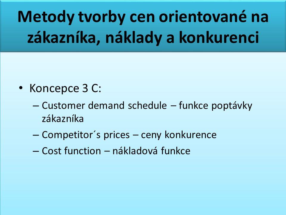 Metody tvorby cen orientované na zákazníka, náklady a konkurenci • Koncepce 3 C: – Customer demand schedule – funkce poptávky zákazníka – Competitor´s prices – ceny konkurence – Cost function – nákladová funkce