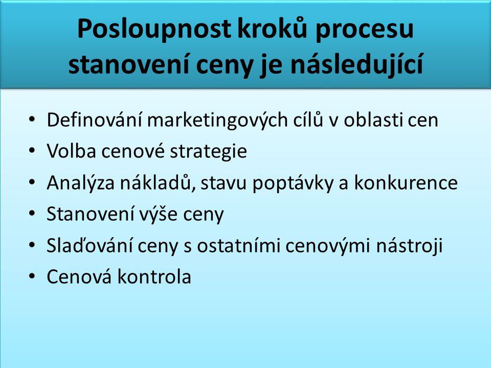Posloupnost kroků procesu stanovení ceny je následující • Definování marketingových cílů v oblasti cen • Volba cenové strategie • Analýza nákladů, sta