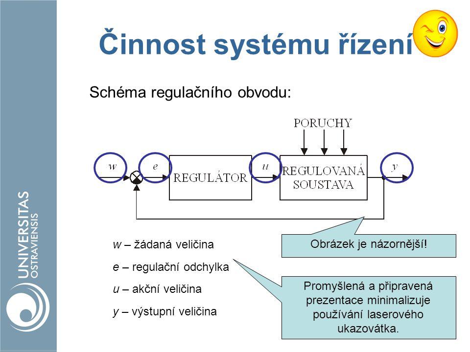 Činnost systému řízení Schéma regulačního obvodu: w – žádaná veličina e – regulační odchylka u – akční veličina y – výstupní veličina Obrázek je názor