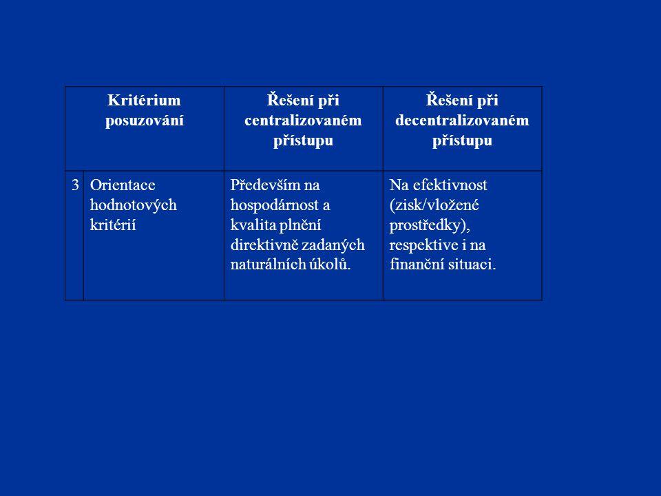 Kritérium posuzování Řešení při centralizovaném přístupu Řešení při decentralizovaném přístupu 3Orientace hodnotových kritérií Především na hospodárno