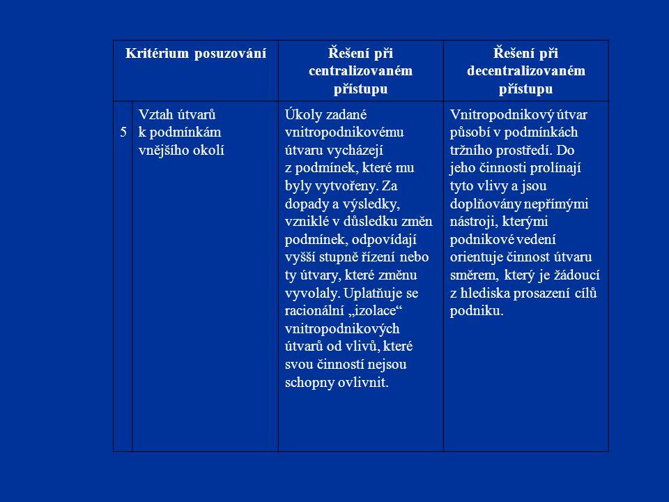 Kritérium posuzováníŘešení při centralizovaném přístupu Řešení při decentralizovaném přístupu 5 Vztah útvarů k podmínkám vnějšího okolí Úkoly zadané v