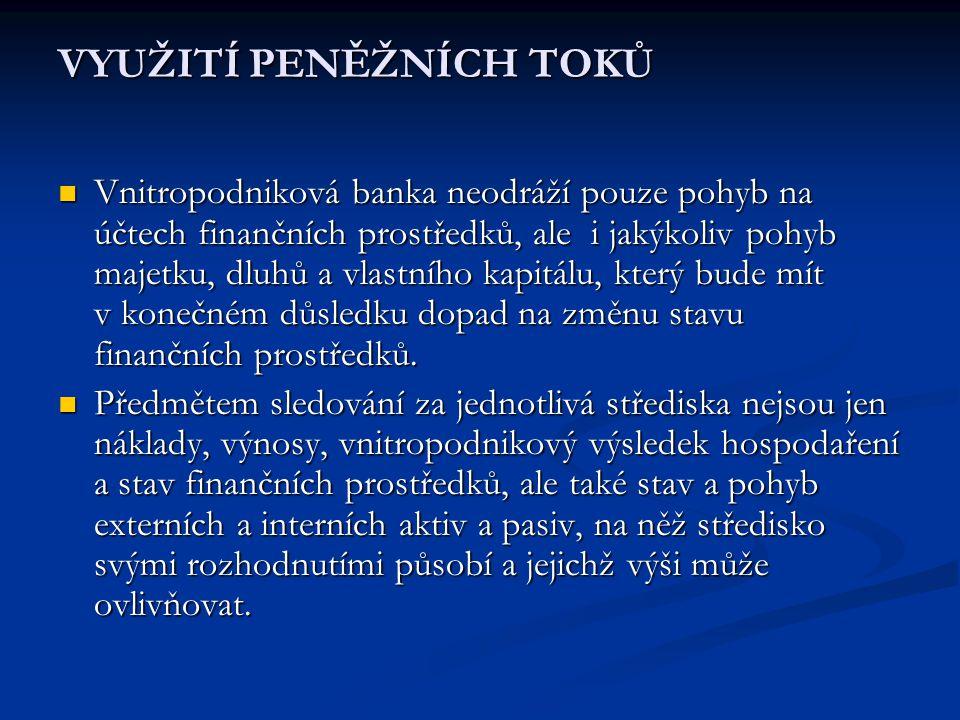 VYUŽITÍ PENĚŽNÍCH TOKŮ  Vnitropodniková banka neodráží pouze pohyb na účtech finančních prostředků, ale i jakýkoliv pohyb majetku, dluhů a vlastního
