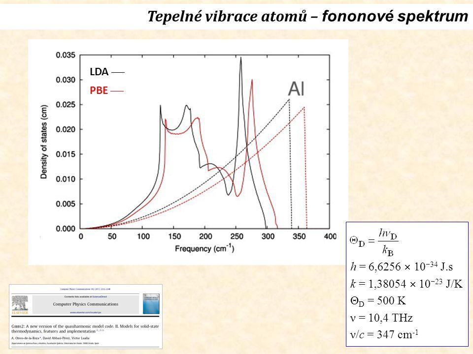 LDA  PBE  Tepelné vibrace atomů – fononové spektrum h = 6,6256  10  34 J.s k = 1,38054  10  23 J/K Θ D = 500 K ν = 10,4 THz ν/c = 347 cm -1