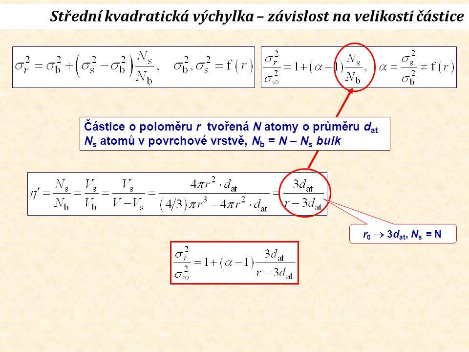 r 0  3d at, N s = N Střední kvadratická výchylka – závislost na velikosti částice Částice o poloměru r tvořená N atomy o průměru d at N s atomů v povrchové vrstvě, N b = N – N s bulk