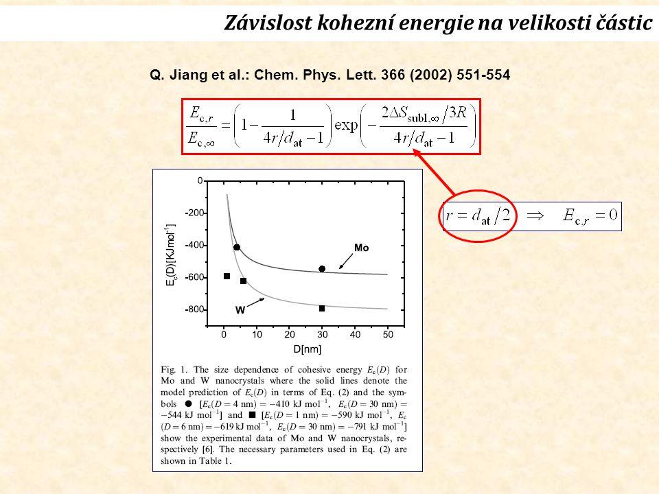 Q. Jiang et al.: Chem. Phys. Lett. 366 (2002) 551-554 Závislost kohezní energie na velikosti částic