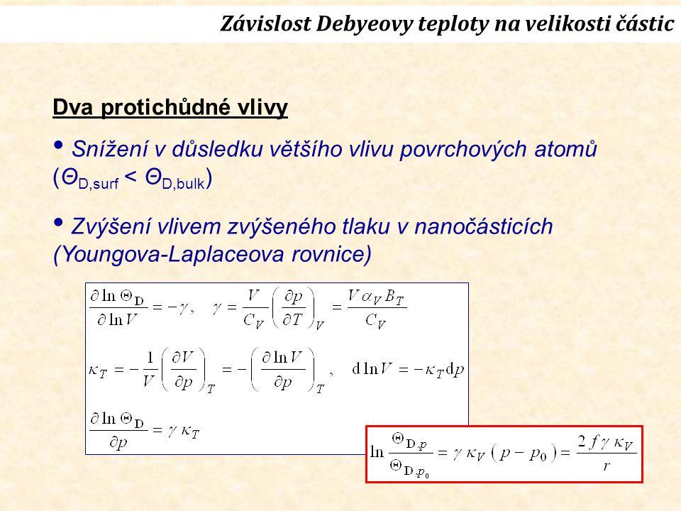 Závislost Debyeovy teploty na velikosti částic Dva protichůdné vlivy • Snížení v důsledku většího vlivu povrchových atomů (Θ D,surf < Θ D,bulk ) • Zvýšení vlivem zvýšeného tlaku v nanočásticích (Youngova-Laplaceova rovnice)