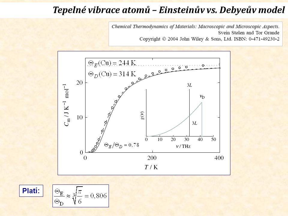 Tepelné vibrace atomů – Einsteinův vs. Debyeův model Platí: