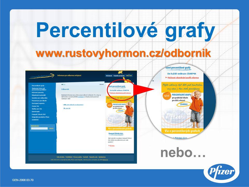 www.rustovyhormon.cz/odbornik Percentilové grafy nebo… GEN-2008.03.70