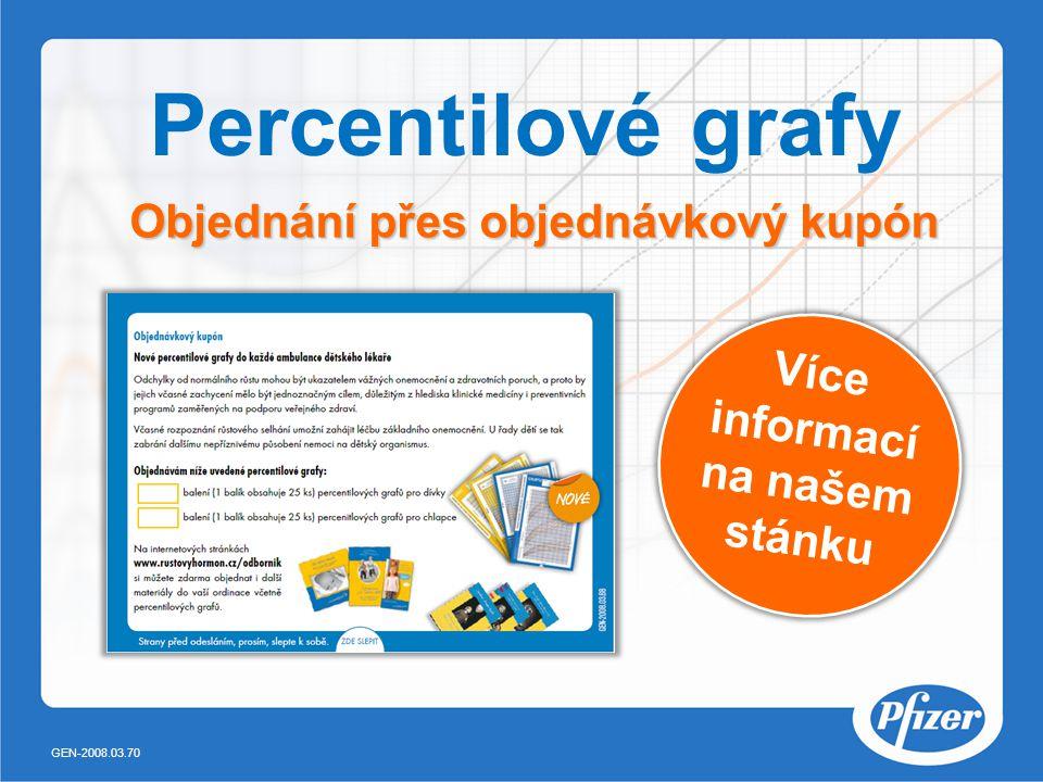 Objednání přes objednávkový kupón Percentilové grafy Více informací na našem stánku GEN-2008.03.70