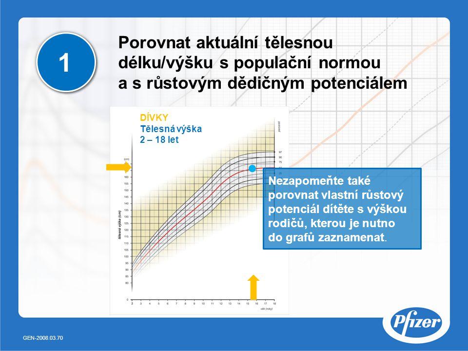 Vyhodnotit růstovou rychlost v období od předcházející preventivní prohlídky a) posouzením stabilní pozice dítěte v percentilovém grafu (dítě nesmí změnit svoje postavení v percentilové síti o více než jedno pásmo směrem dolů) b) výpočtem růstového tempa v cm/rok Pro patologické stavy spojené s růstovým selháním je charakteristická nízká růstová rychlost.