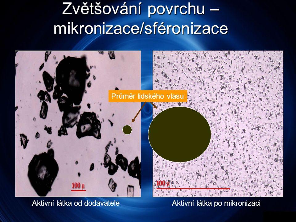 Zvětšování povrchu – mikronizace/sféronizace Průměr lidského vlasu Aktivní látka od dodavateleAktivní látka po mikronizaci