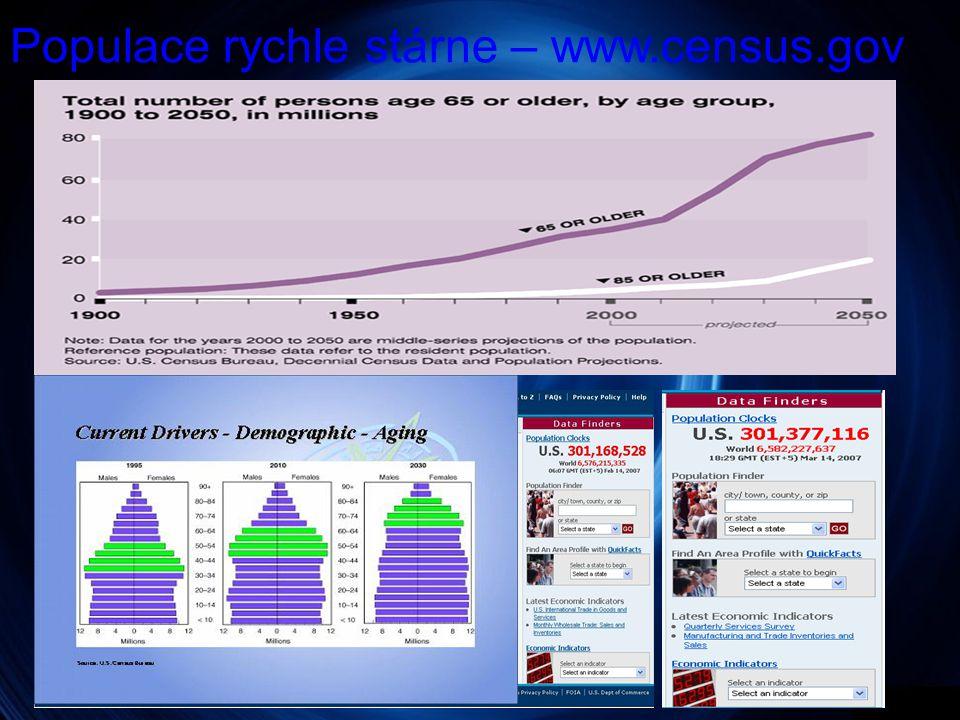 Populace rychle stárne – www.census.gov