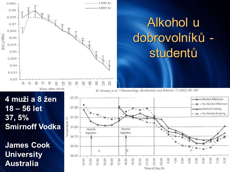 Alkohol u dobrovolníků - studentů 4 muži a 8 žen 18 – 56 let 37, 5% Smirnoff Vodka James Cook University Australia