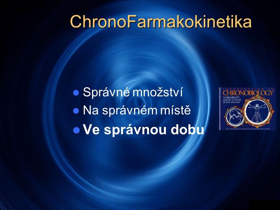 ChronoFarmakokinetika  Správné množství  Na správném místě  Ve správnou dobu