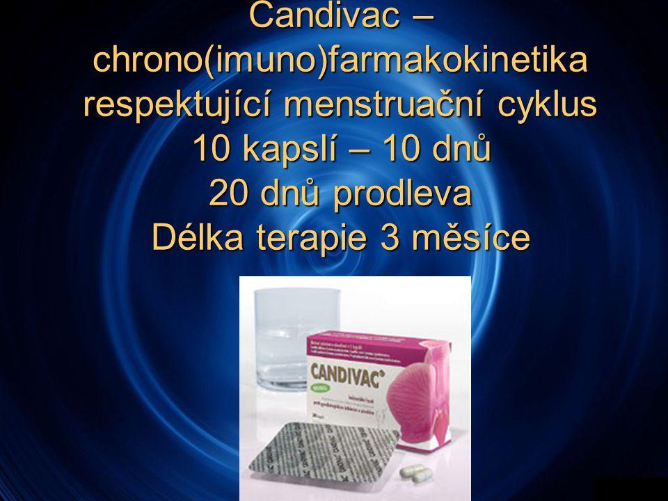 Candivac – chrono(imuno)farmakokinetika respektující menstruační cyklus 10 kapslí – 10 dnů 20 dnů prodleva Délka terapie 3 měsíce