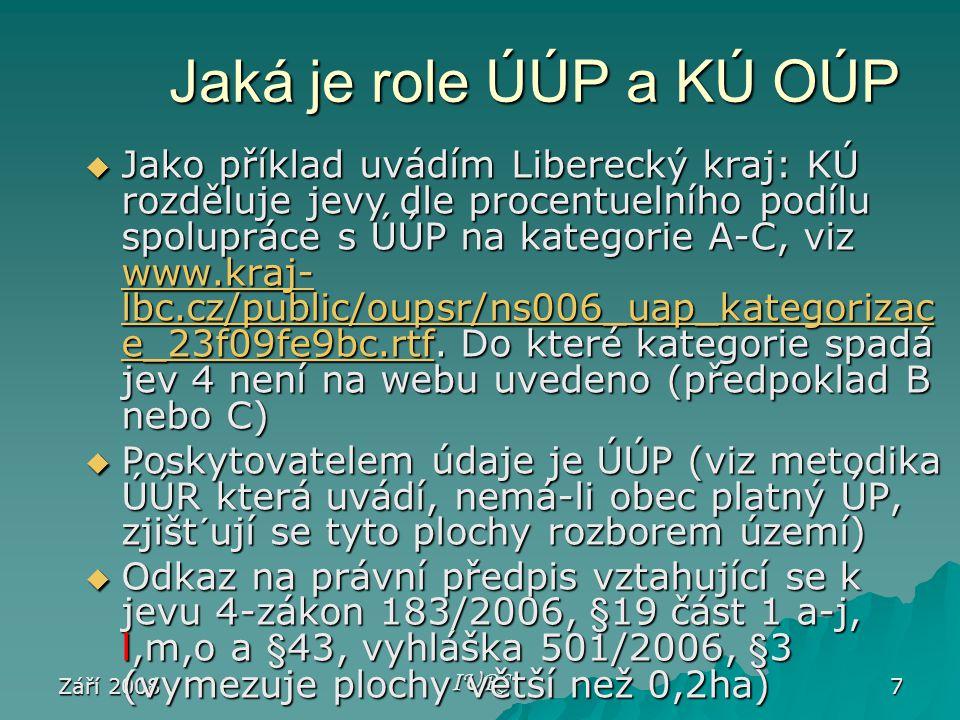 Září 2008 IURS 7 Jaká je role ÚÚP a KÚ OÚP  Jako příklad uvádím Liberecký kraj: KÚ rozděluje jevy dle procentuelního podílu spolupráce s ÚÚP na kategorie A-C, viz www.kraj- lbc.cz/public/oupsr/ns006_uap_kategorizac e_23f09fe9bc.rtf.