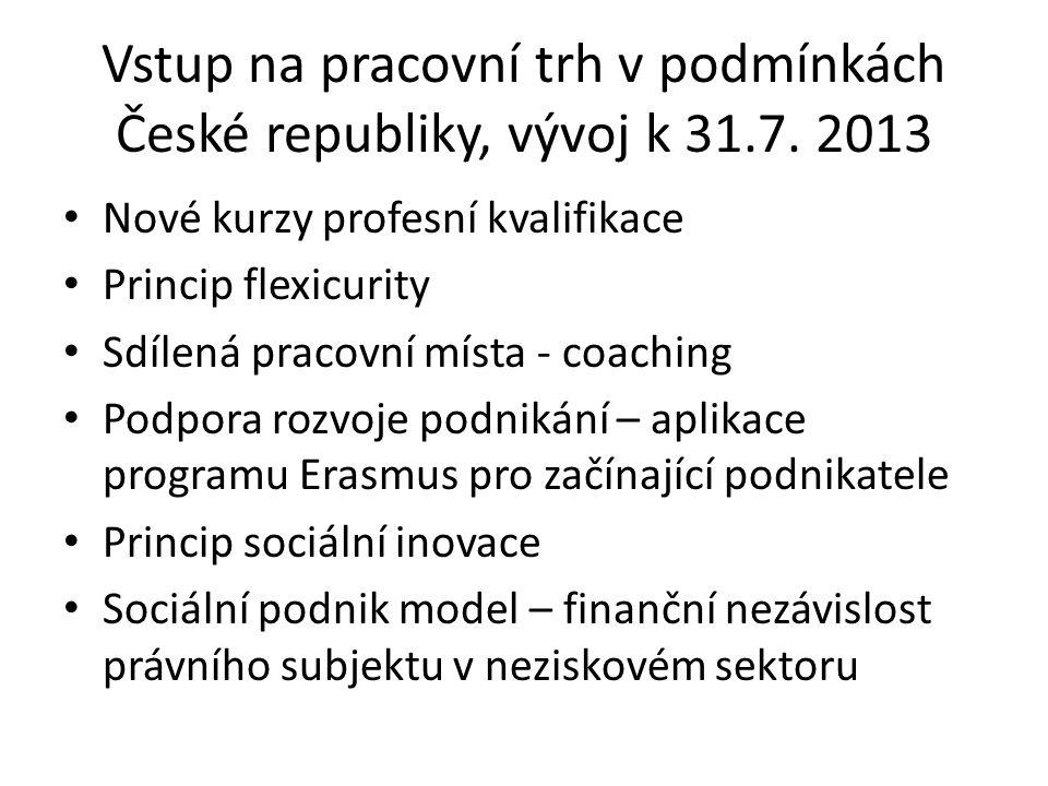 Vstup na pracovní trh v podmínkách České republiky, vývoj k 31.7.