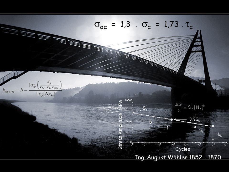  oc = 1,3.  c = 1,73.  c Ing. August Wöhler 1852 - 1870