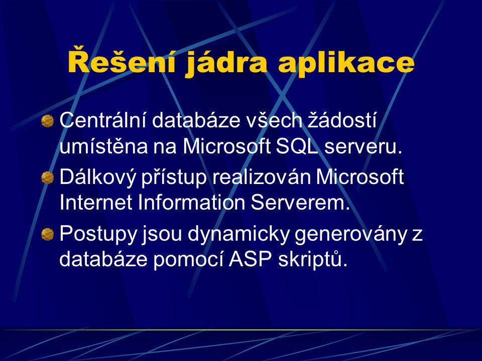 Řešení jádra aplikace Centrální databáze všech žádostí umístěna na Microsoft SQL serveru. Dálkový přístup realizován Microsoft Internet Information Se