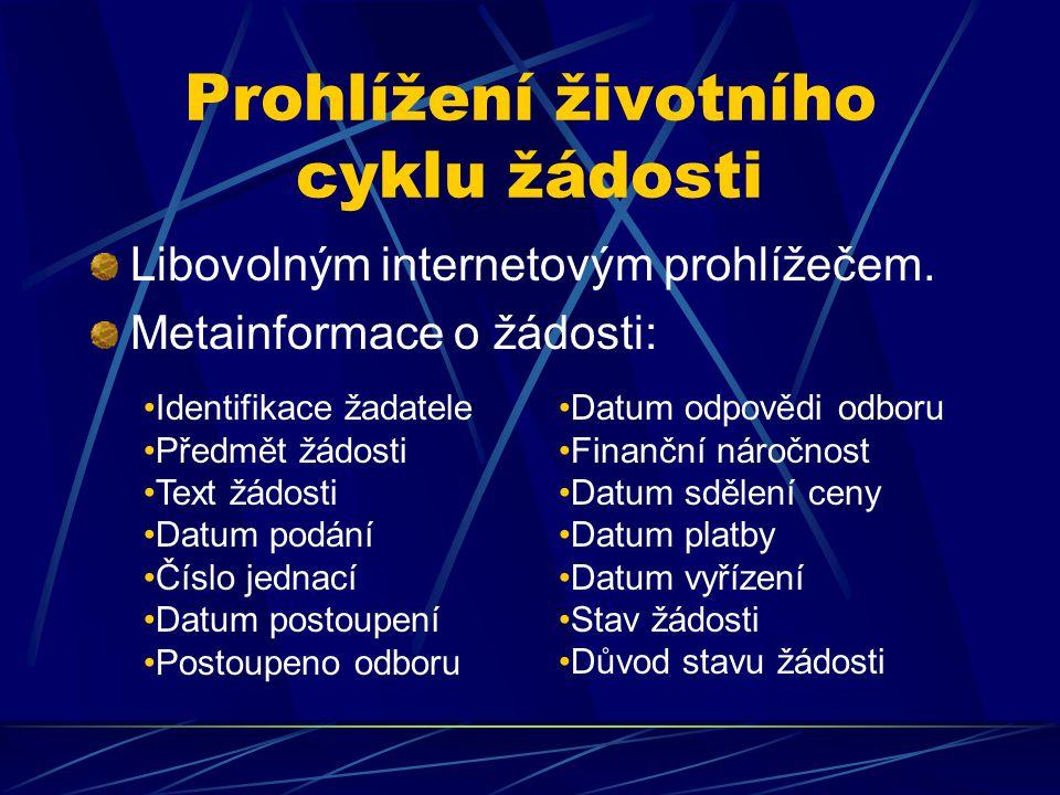 Prohlížení životního cyklu žádosti Libovolným internetovým prohlížečem. Metainformace o žádosti: •Identifikace žadatele •Předmět žádosti •Text žádosti