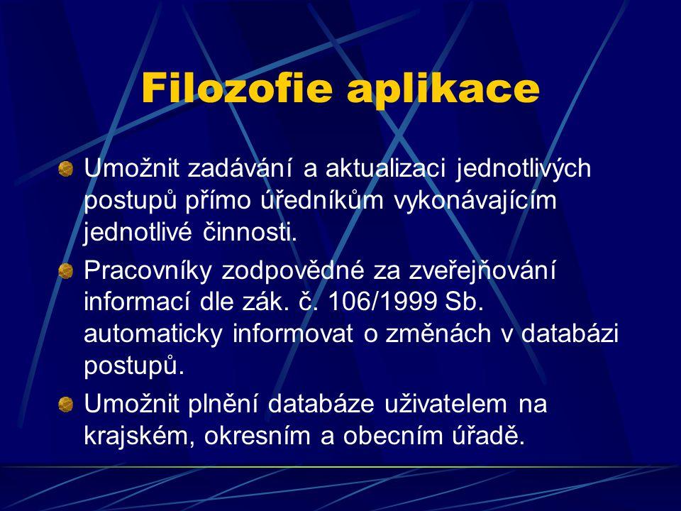 Filozofie aplikace Umožnit zadávání a aktualizaci jednotlivých postupů přímo úředníkům vykonávajícím jednotlivé činnosti.