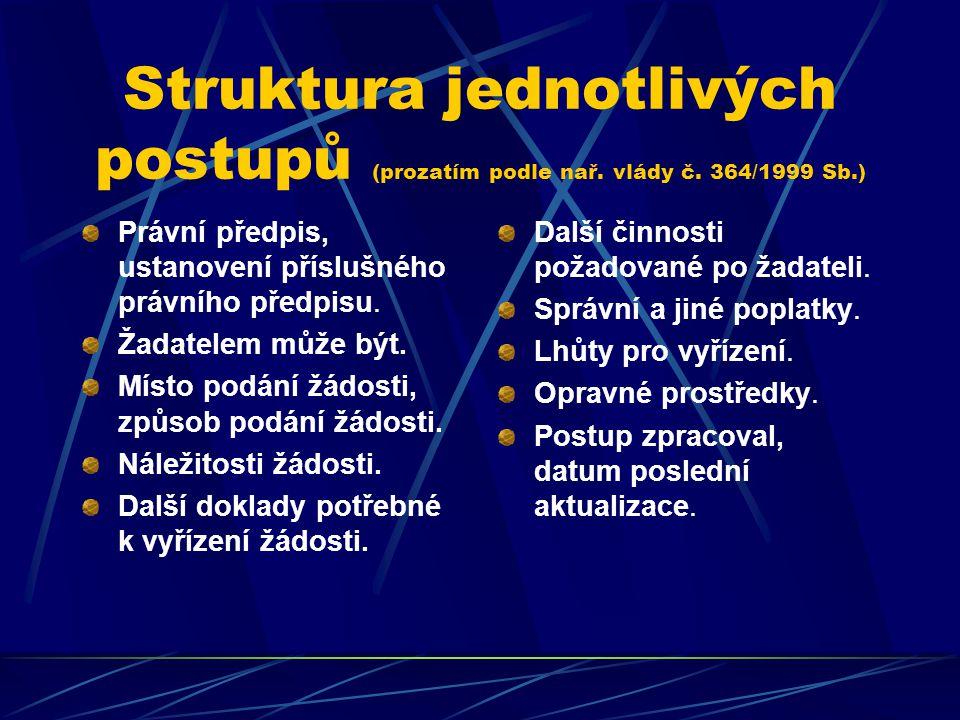 Struktura jednotlivých postupů (prozatím podle nař. vlády č. 364/1999 Sb.) Právní předpis, ustanovení příslušného právního předpisu. Žadatelem může bý