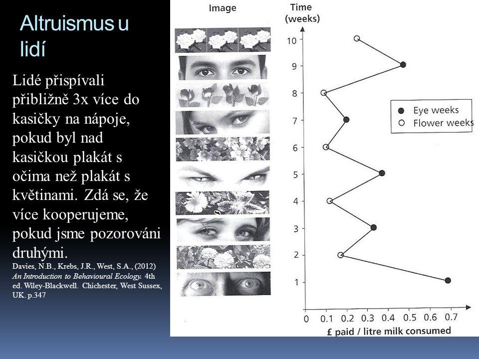 Altruismus u lidí Lidé přispívali přibližně 3x více do kasičky na nápoje, pokud byl nad kasičkou plakát s očima než plakát s květinami. Zdá se, že víc