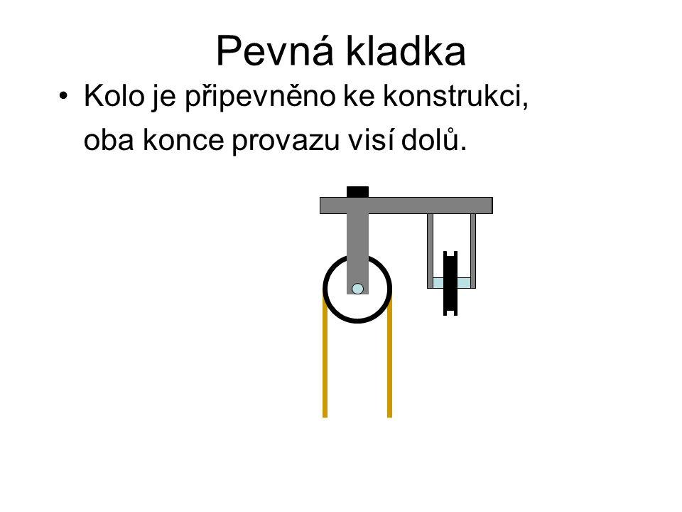 Pevná kladka •Kolo je připevněno ke konstrukci, oba konce provazu visí dolů.