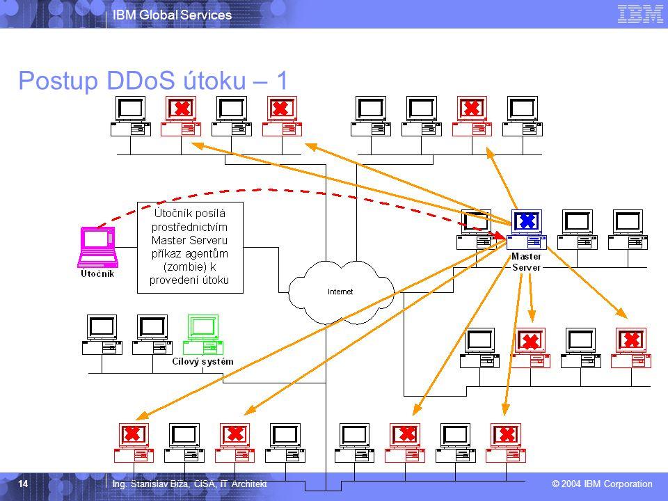 IBM Global Services Ing. Stanislav Bíža, CISA, IT Architekt © 2004 IBM Corporation 14 Postup DDoS útoku – 1