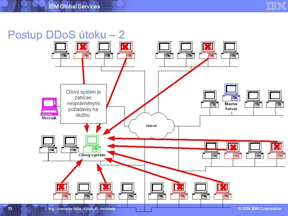 IBM Global Services Ing. Stanislav Bíža, CISA, IT Architekt © 2004 IBM Corporation 15 Postup DDoS útoku – 2