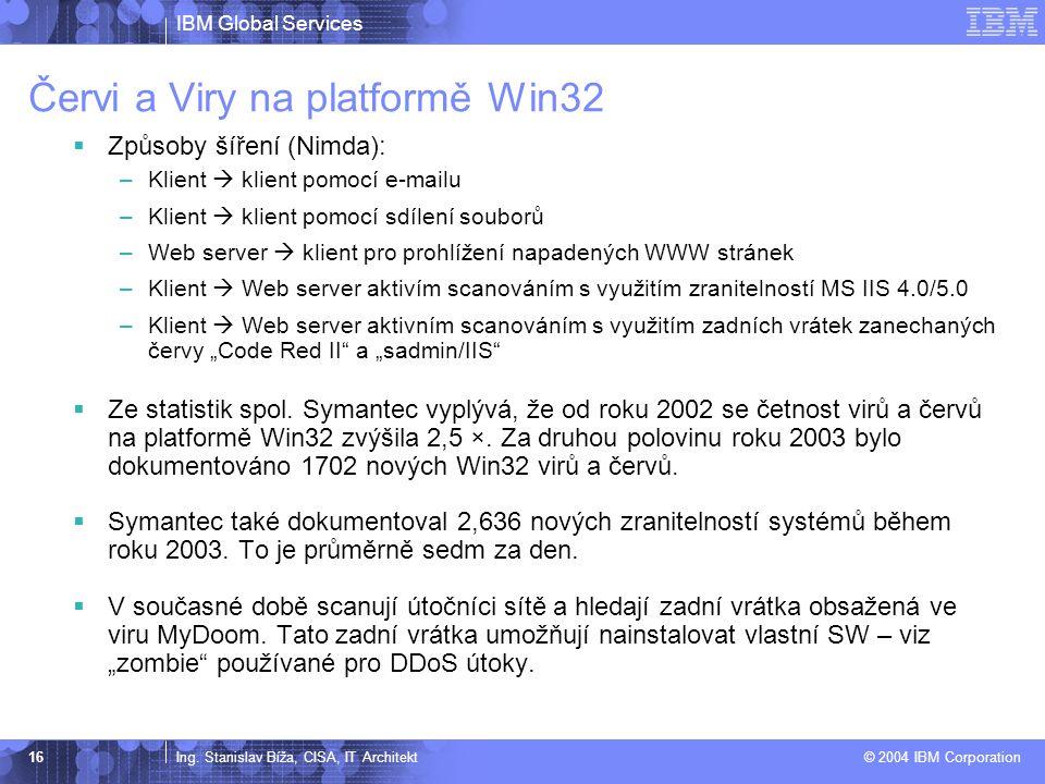 IBM Global Services Ing. Stanislav Bíža, CISA, IT Architekt © 2004 IBM Corporation 16 Červi a Viry na platformě Win32  Způsoby šíření (Nimda): –Klien