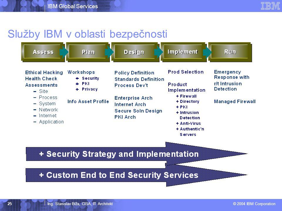 IBM Global Services Ing. Stanislav Bíža, CISA, IT Architekt © 2004 IBM Corporation 25 Služby IBM v oblasti bezpečnosti