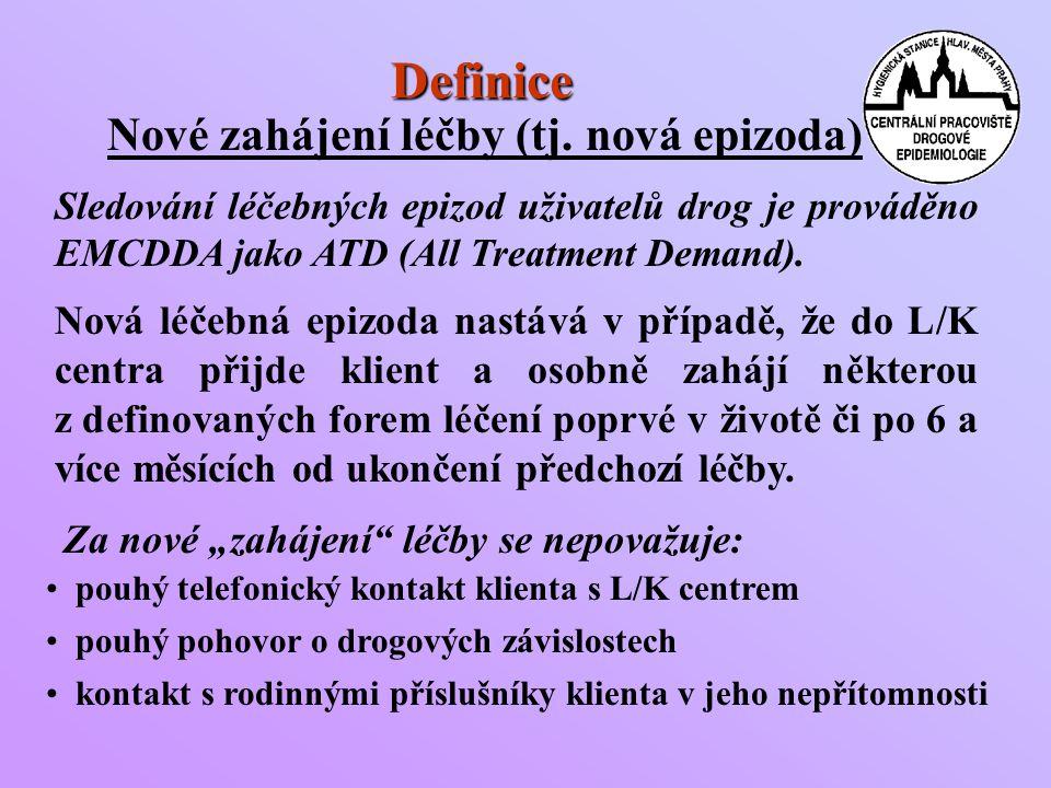 Definice Nové zahájení léčby (tj.