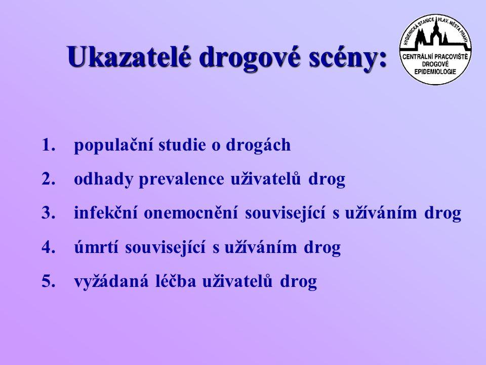 Ukazatelé drogové scény: 1.populační studie o drogách 2.odhady prevalence uživatelů drog 3.infekční onemocnění související s užíváním drog 4.úmrtí související s užíváním drog 5.vyžádaná léčba uživatelů drog