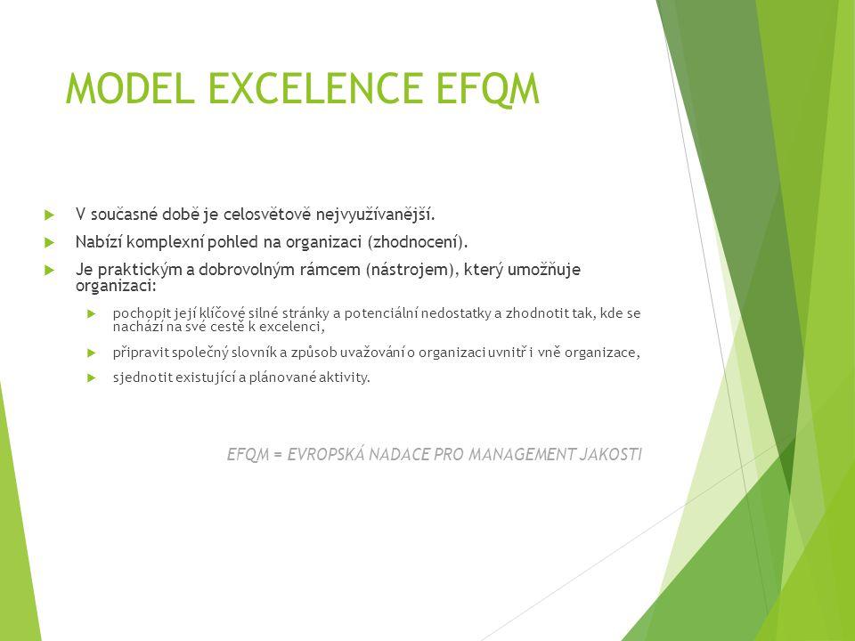 MODEL EXCELENCE EFQM  V současné době je celosvětově nejvyužívanější.  Nabízí komplexní pohled na organizaci (zhodnocení).  Je praktickým a dobrovo
