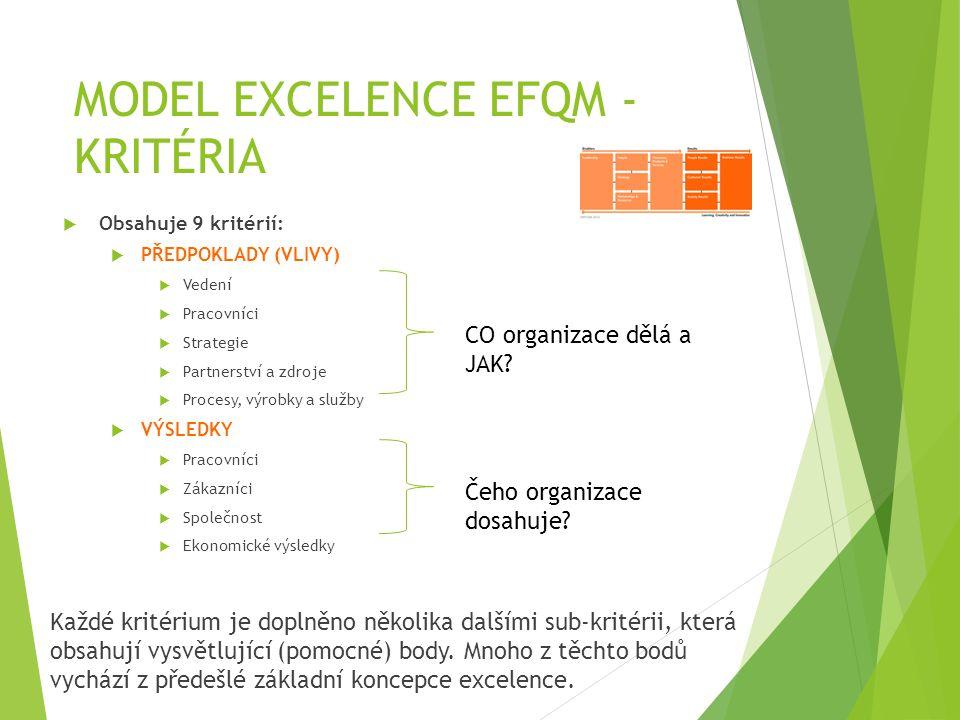 MODEL EXCELENCE EFQM - KRITÉRIA  Obsahuje 9 kritérií:  PŘEDPOKLADY (VLIVY)  Vedení  Pracovníci  Strategie  Partnerství a zdroje  Procesy, výrob