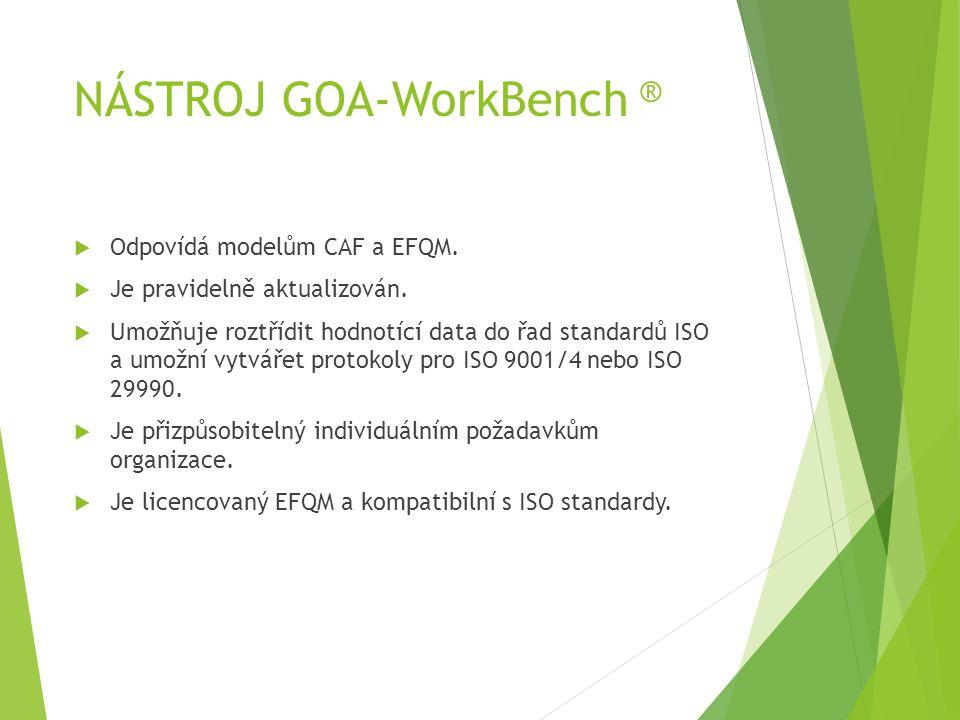 NÁSTROJ GOA-WorkBench ®  Odpovídá modelům CAF a EFQM.  Je pravidelně aktualizován.  Umožňuje roztřídit hodnotící data do řad standardů ISO a umožní