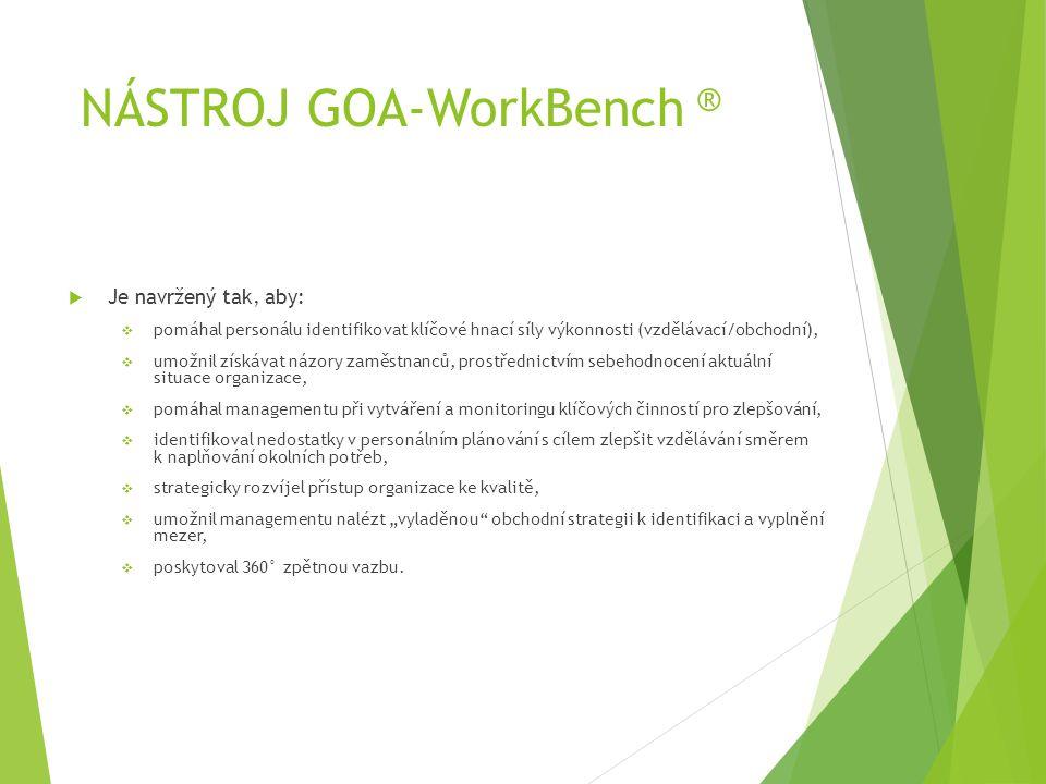 NÁSTROJ GOA-WorkBench ®  Je navržený tak, aby:  pomáhal personálu identifikovat klíčové hnací síly výkonnosti (vzdělávací/obchodní),  umožnil získá