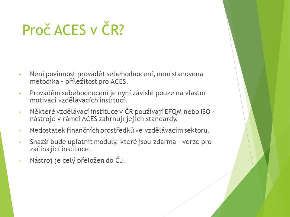 Proč ACES v ČR? • Není povinnost provádět sebehodnocení, není stanovena metodika – příležitost pro ACES. • Provádění sebehodnocení je nyní závislé pou