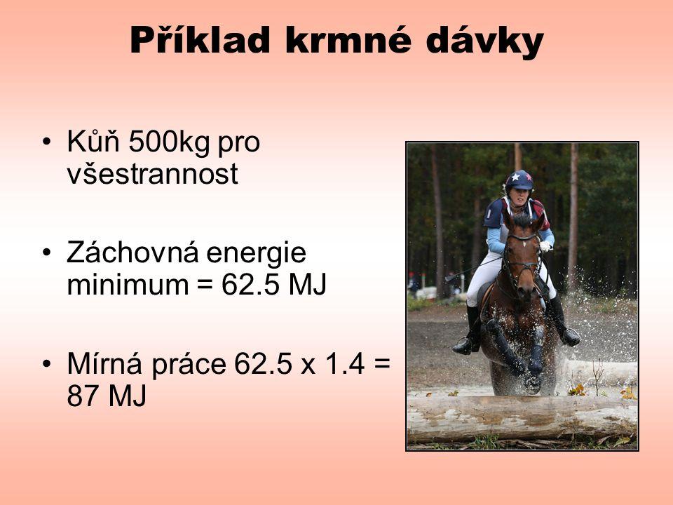 Příklad krmné dávky •Kůň 500kg pro všestrannost •Záchovná energie minimum = 62.5 MJ •Mírná práce 62.5 x 1.4 = 87 MJ