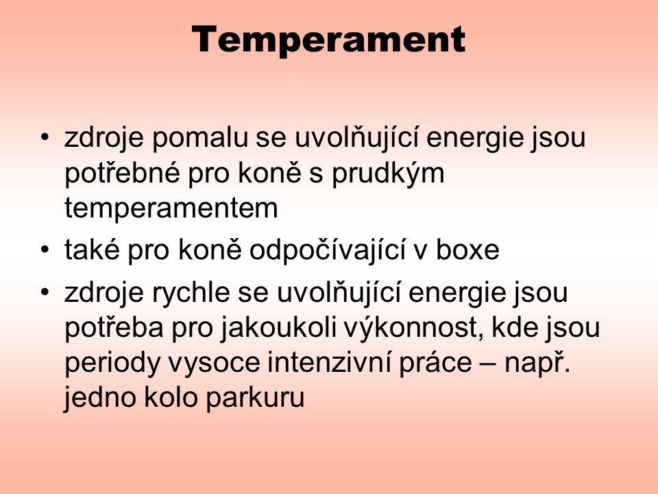 Temperament •zdroje pomalu se uvolňující energie jsou potřebné pro koně s prudkým temperamentem •také pro koně odpočívající v boxe •zdroje rychle se uvolňující energie jsou potřeba pro jakoukoli výkonnost, kde jsou periody vysoce intenzivní práce – např.