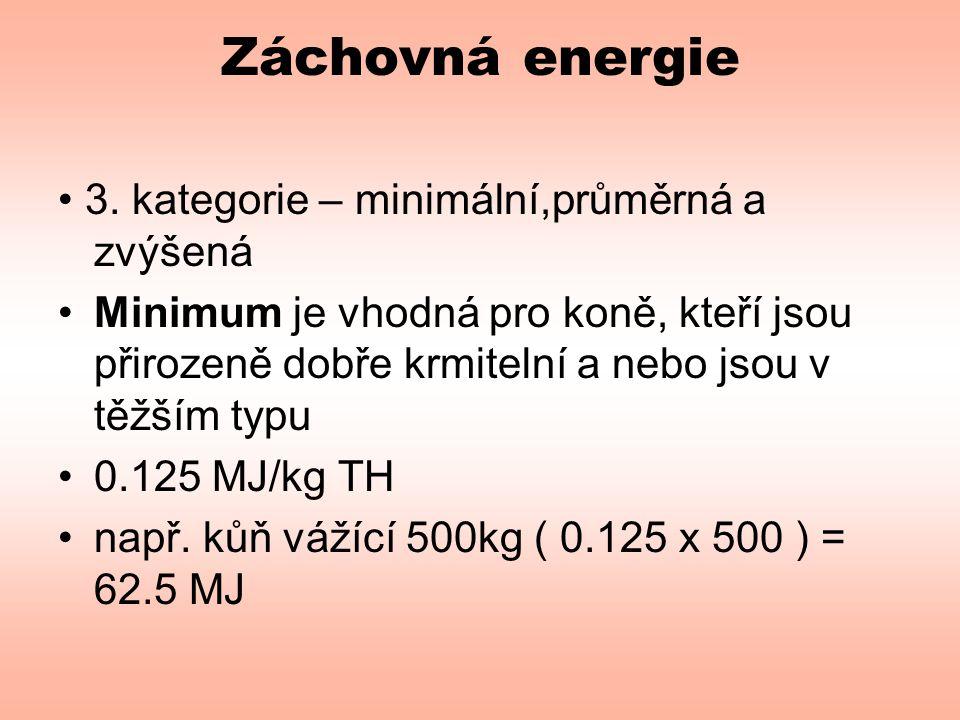 Záchovná energie • 3. kategorie – minimální,průměrná a zvýšená •Minimum je vhodná pro koně, kteří jsou přirozeně dobře krmitelní a nebo jsou v těžším