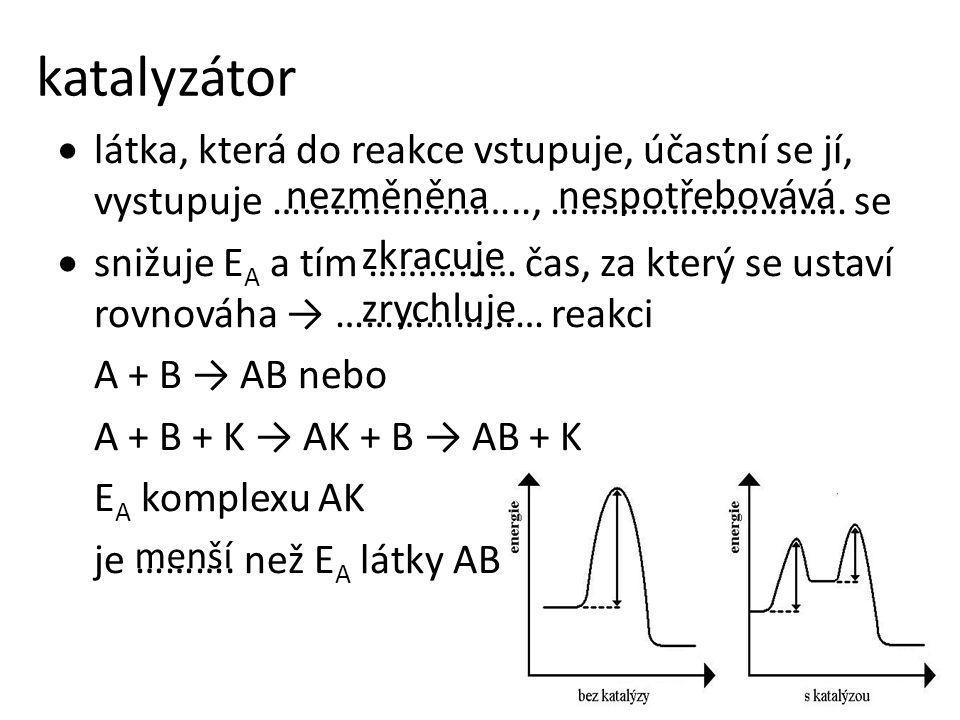 katalyzátor  látka, která do reakce vstupuje, účastní se jí, vystupuje …………………….., ………………………… se  snižuje E A a tím …………… čas, za který se ustaví ro
