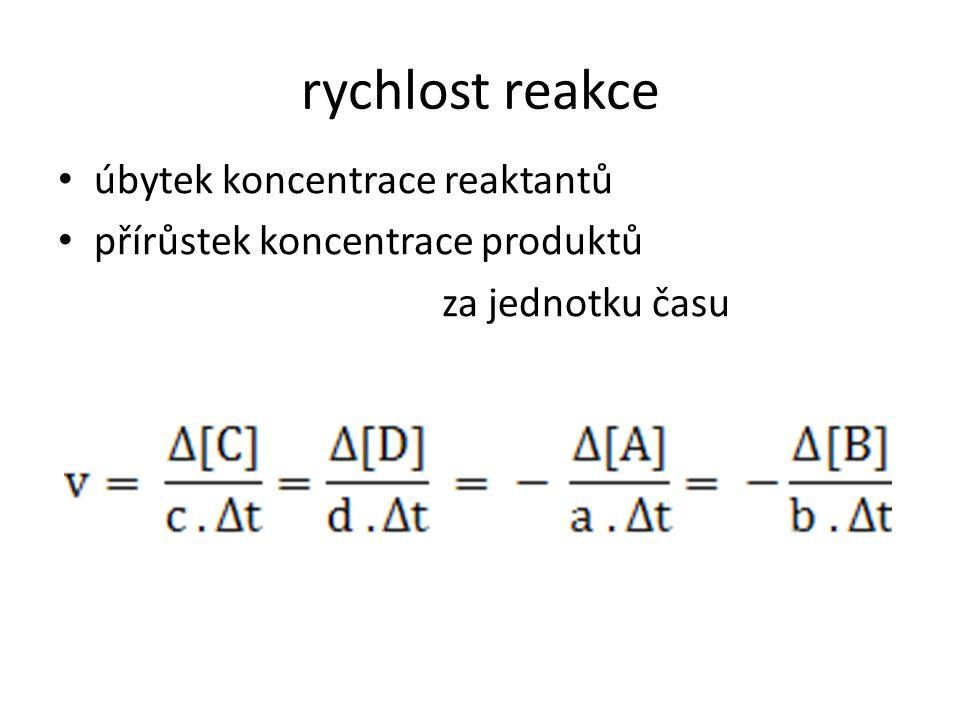 rychlost reakce • úbytek koncentrace reaktantů • přírůstek koncentrace produktů za jednotku času