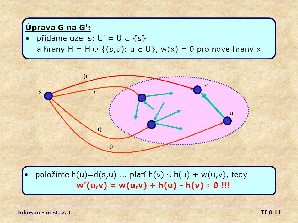TI 8.11 Úprava G na G : •přidáme uzel s: U = U  {s} a hrany H = H  {(s,u): u  U}, w(x) = 0 pro nové hrany x 0 0 0 0 v u Johnson - odst.