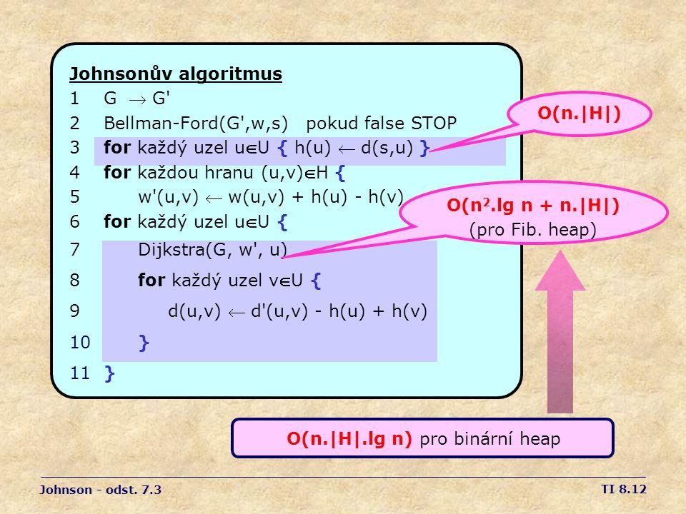 TI 8.12 Johnsonův algoritmus 1G  G 2Bellman-Ford(G ,w,s) pokud false STOP 3for každý uzel uU { h(u)  d(s,u) } 4for každou hranu (u,v)H { 5w (u,v)  w(u,v) + h(u) - h(v) 6for každý uzel uU { 7 Dijkstra(G, w , u) 8 for každý uzel vU { 9 d(u,v)  d (u,v) - h(u) + h(v) 10} 11} Johnson - odst.
