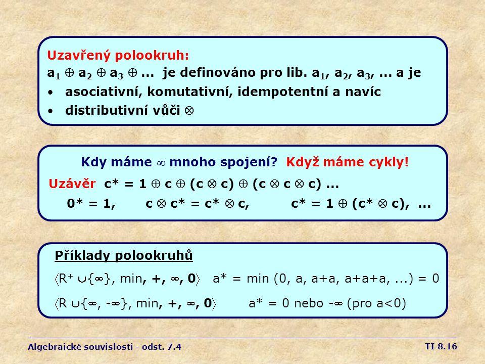TI 8.16 Uzavřený polookruh: a 1  a 2  a 3 ...je definováno pro lib.