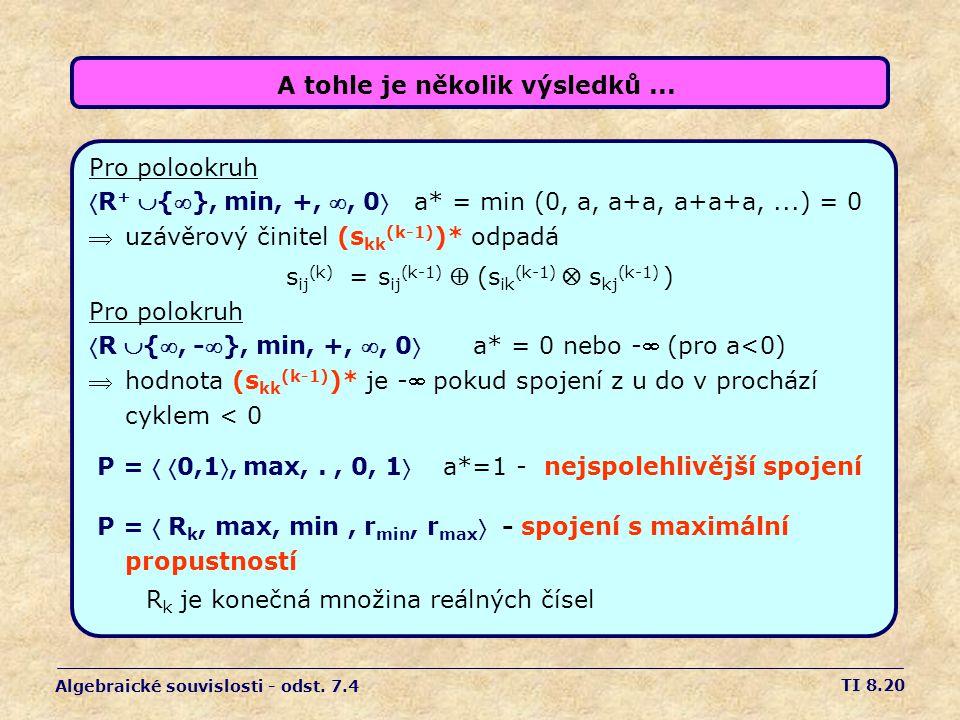TI 8.20 Pro polookruh R + {}, min, +, , 0 a* = min (0, a, a+a, a+a+a,...) = 0 uzávěrový činitel (s kk (k-1) )* odpadá s ij (k) = s ij (k-1)  (s ik (k-1)  s kj (k-1) ) Pro polokruh R {, -}, min, +, , 0a* = 0 nebo - (pro a<0) hodnota (s kk (k-1) )* je - pokud spojení z u do v prochází cyklem < 0 P =  0,1, max,., 0, 1 a*=1 - nejspolehlivější spojení P =  R k, max, min, r min, r max  - spojení s maximální propustností R k je konečná množina reálných čísel Algebraické souvislosti - odst.